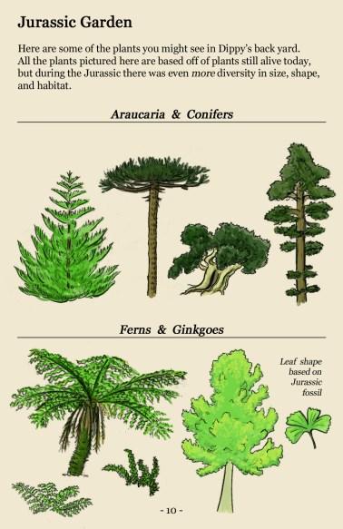 jurassic-garden-pg1_flat
