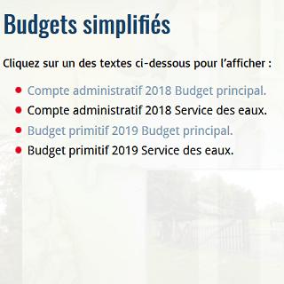 Budgets-simplifies