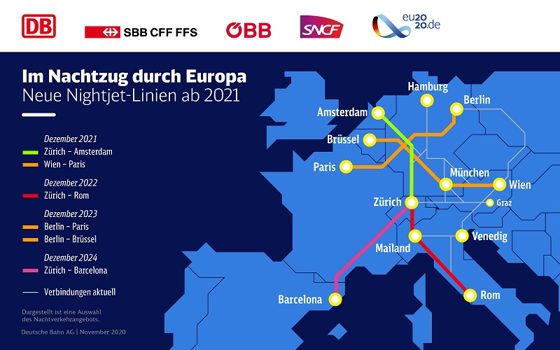 night train routes expansion europe