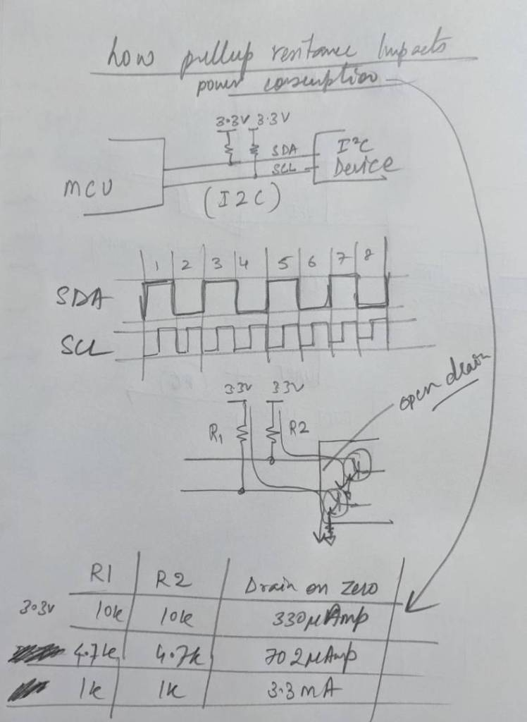 low-power-embedded-system-design-pull-ups