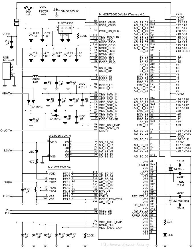 Teensy 4 board using NXP iMXRT1062 MCU 3