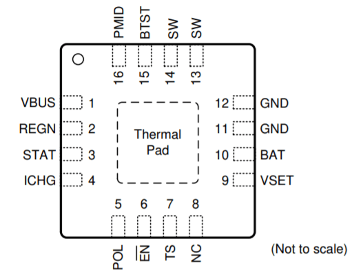 CHIP SHORTAGE: How to find equivalent IC Part 7
