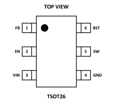 CHIP SHORTAGE: How to find equivalent IC Part 4