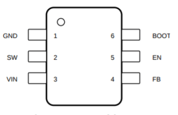 CHIP SHORTAGE: How to find equivalent IC Part 1
