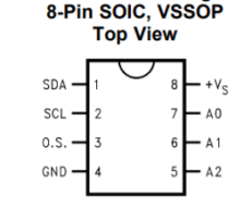 CHIP SHORTAGE: How to find equivalent IC Part 10
