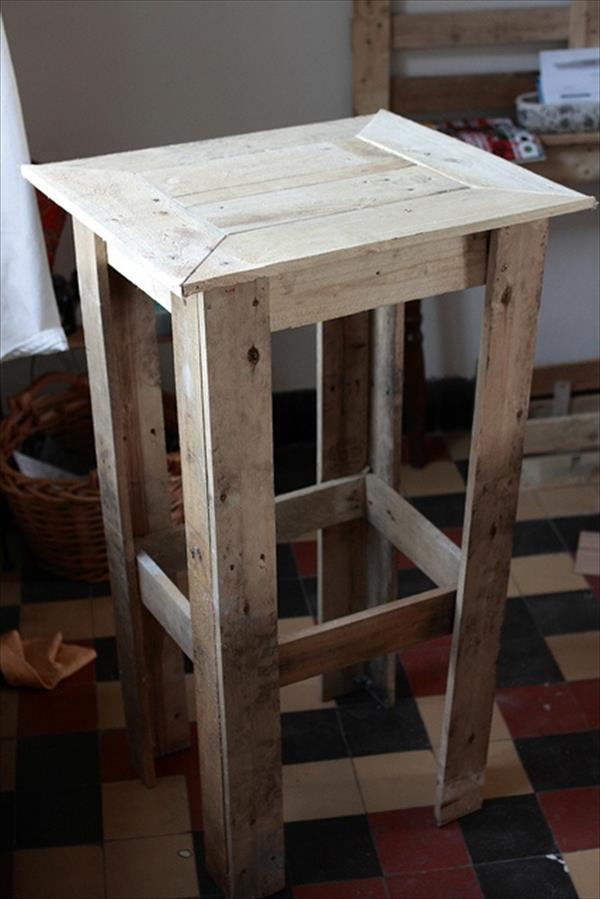 Diy Pallet End Table Nightstands Pallet Furniture Plans