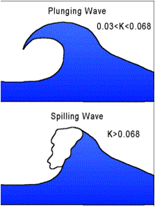 Coastal Erosion  Mr Palmer's Geography & History