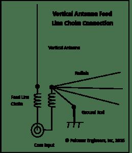 Vertical Antenna Schematic 2 259x300 - Antenna Products