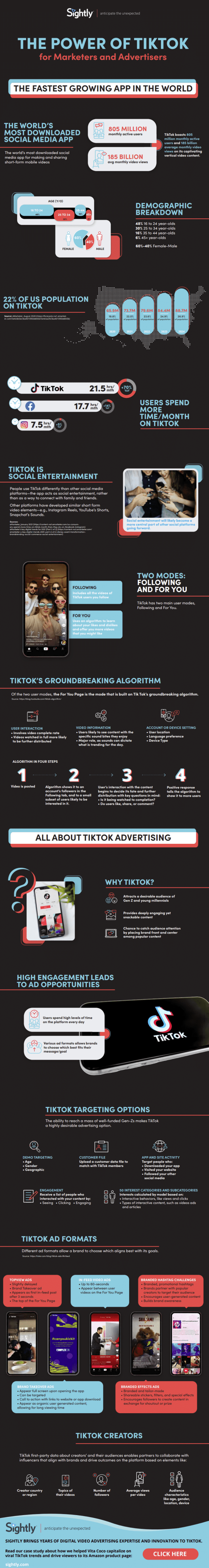 TikTok marketing should be part of your inbound strategy.