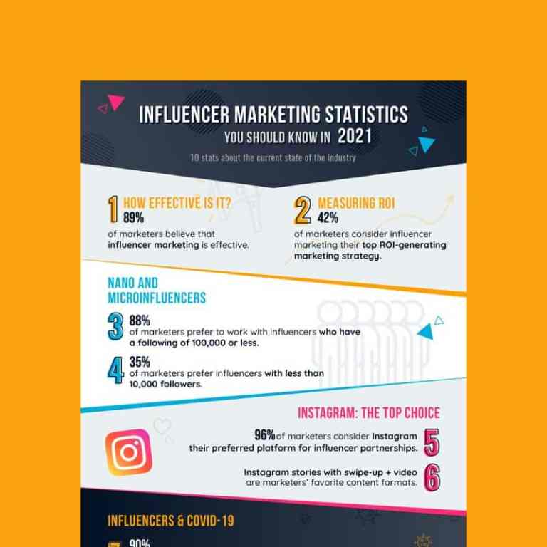 10 Influencer Marketing Stats You Should Know infographic