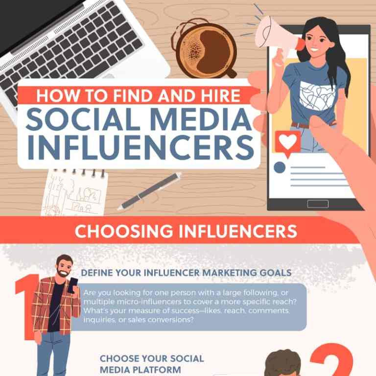 How to Find and Hire Social Media Influencers Infographic