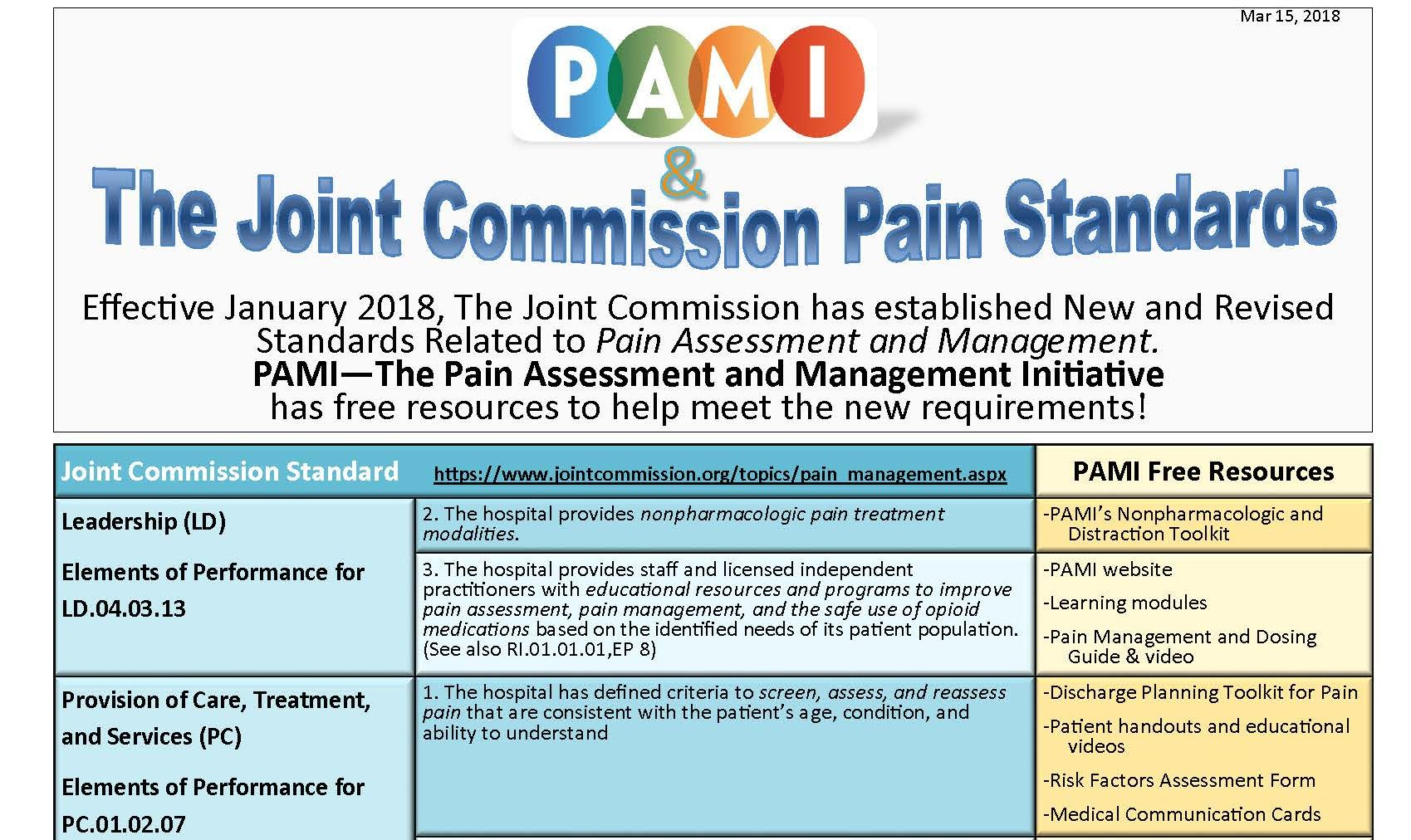 Pami And The Joint Commission Pain Standards Pain
