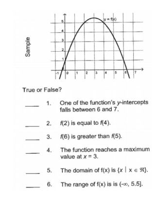 functions-t-f-graphs1a