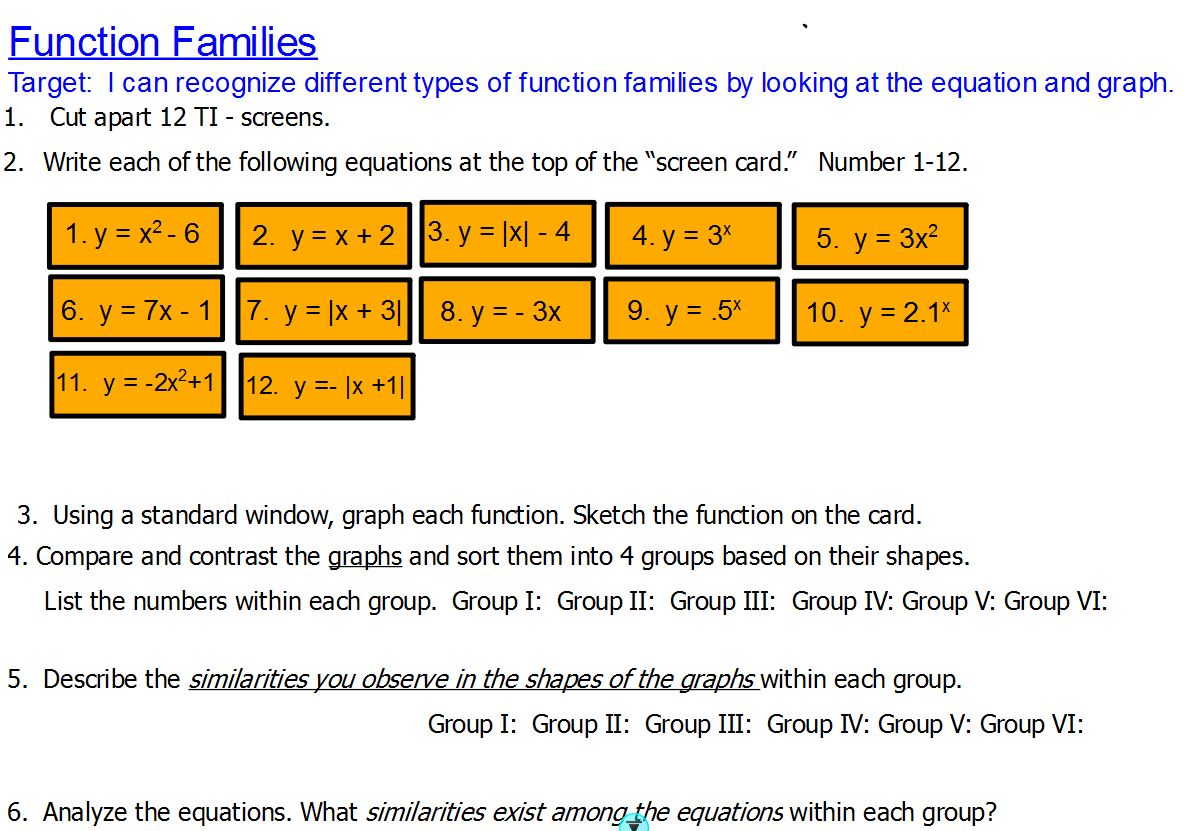 Function Families Class Notes Room 148 Pam Wilson