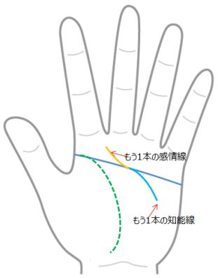 変形マスカケ
