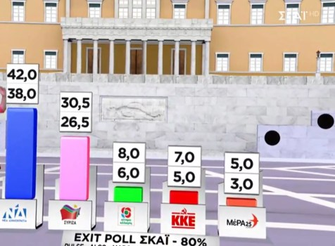 exit - poll