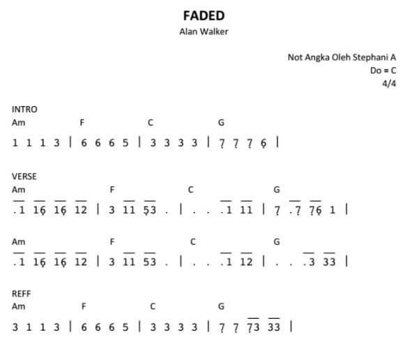 note angka lagu faded
