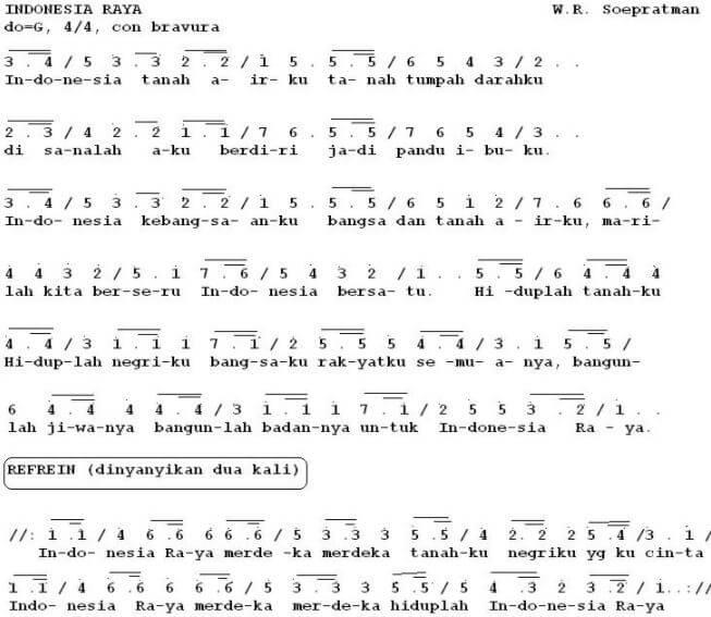 note lagu indonesia raya