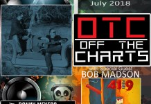 Panda Off The Charts July 2018
