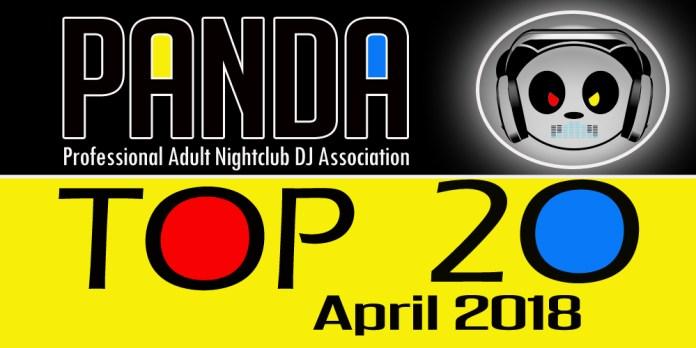 Top 20 April