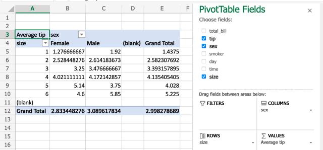 Comparison with spreadsheets — pandas 1110.1110.110.dev110+1110910.gc10bd10b101110