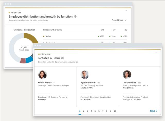Business Insights of Linkedin premium