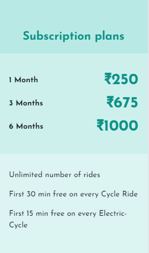 Cycle on rent prices on a subscription model
