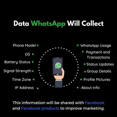 Whatsapp Data collection policy