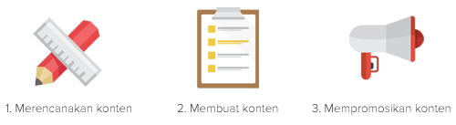 3 tahap konten marketing