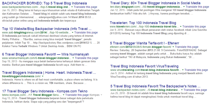 Hasil travel blogger