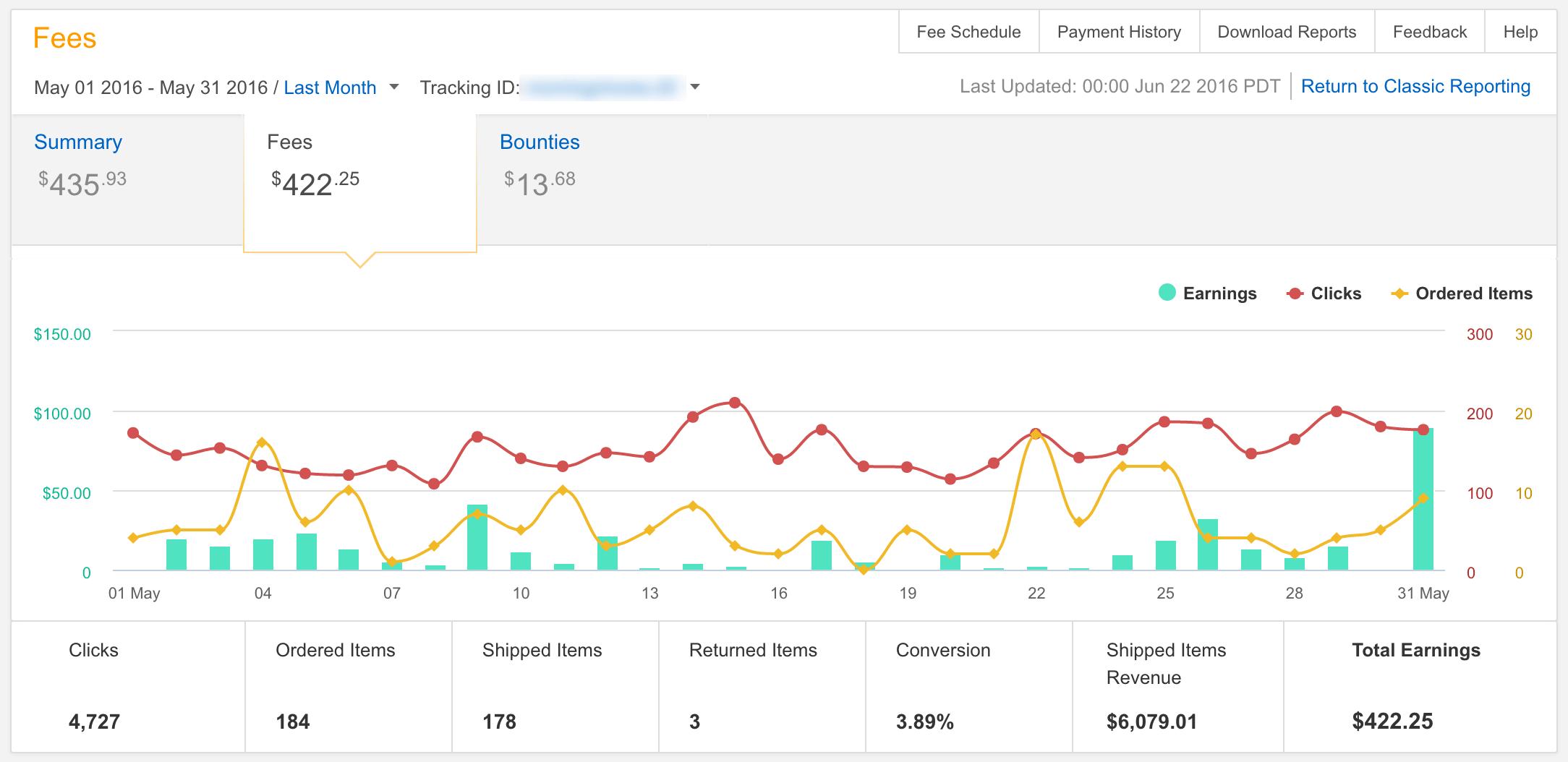 Pendapatan Amazon Mei 2016