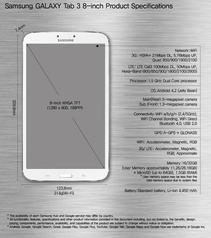 Spesifikasi Lengkap Galaxy Tab 3 8-inch