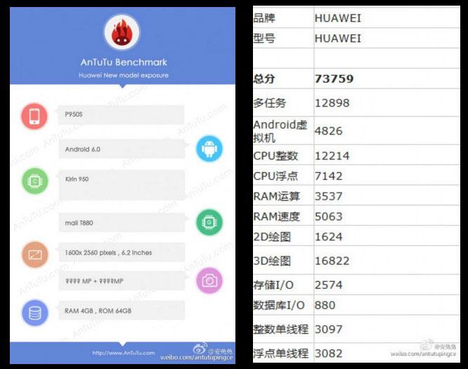 AnTuTu, Huawei P9max