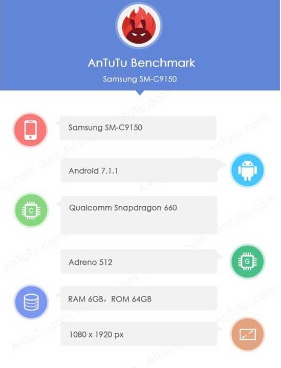 Galaxy C10 Pro AnTuTu