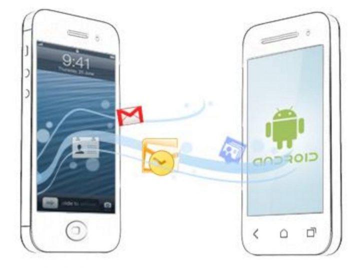 Cara Mengirim Foto dari iPhone ke Android