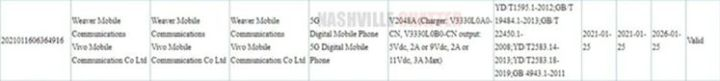 Sertifikasi 3C Vivo S70T