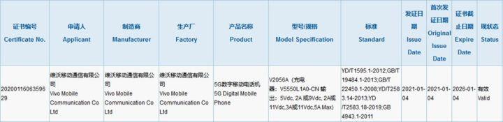 Sertifikasi 3C Vivo X60 Pro