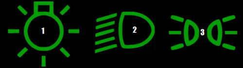 Fahami Fungsi Lampu Kereta Anda Jangan Pasang Ikut Suka Saja