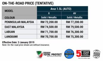 Perodua Aruz SUV Malaysia_PanduLaju_3