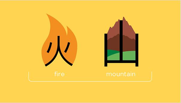 Chineasy-vulcan
