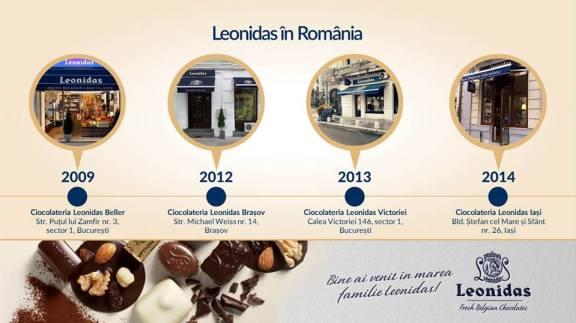 Leonidas in Romania