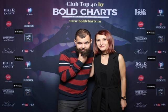 pandutzu-bold-charts-2