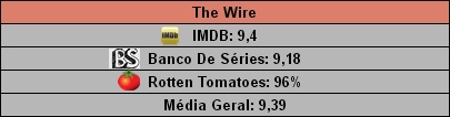 the wire notas