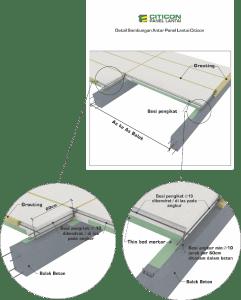 cara pemasangan, cara pemasangan panel, cara pemasangan panel lantai, panel lantai surabaya