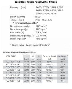 spesifikasi, spesifikasi panel, spesifikasi panel lantai, spesifikasi panel lantai citicon