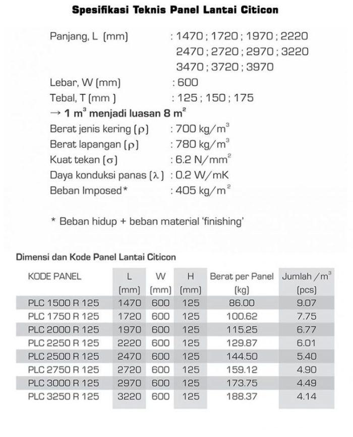 spesifikasi, spesifikasi panel, spesifikasi panel lantai, spesifikasi panel lantai citicon, Harga Panel Lantai Surabaya Sidoarjo Dan Gresik