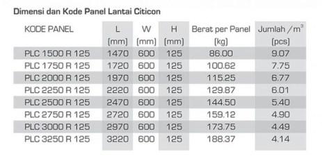 Panel Lantai Surabaya - Jual Panel Lantai Murah