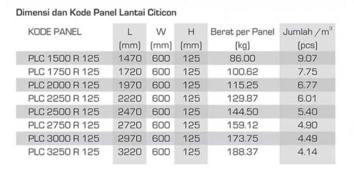 Panel Lantai Surabaya - Harga Panel Lantai Tulungagung