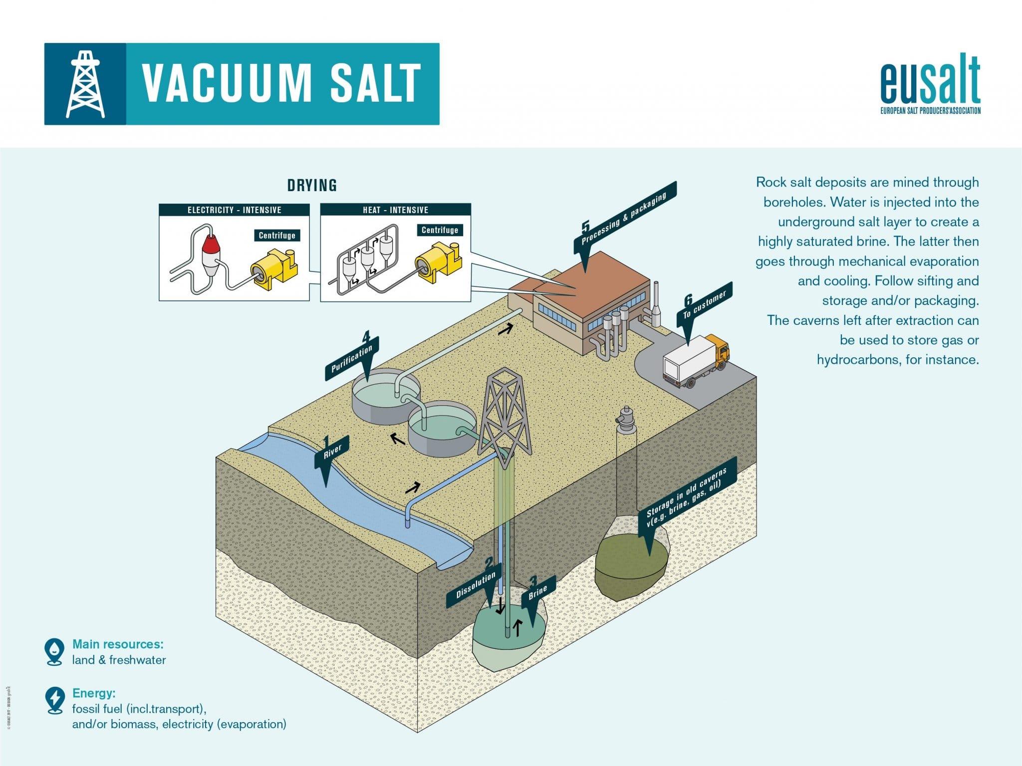 proses-produksi-garam-luar-negeri2