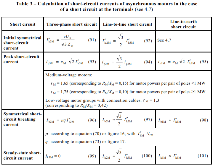 Table_3_IEC_60909-0.png
